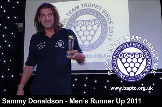 Mens Runners Up 2011